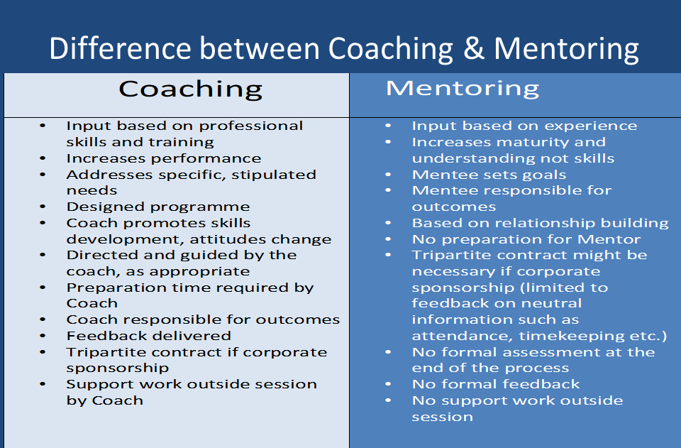 Difference-between-coaching-and-mentoring-000